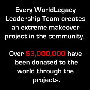 worldlegleadershipteams300